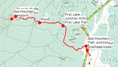 Dog Mountain with Waypoints and Route